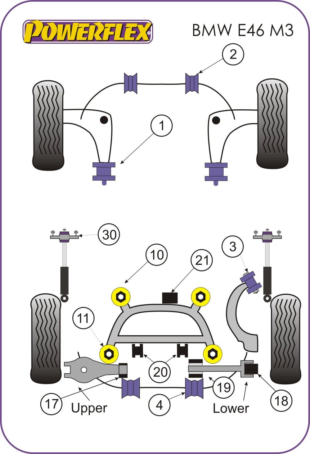 medium resolution of powerflex bmw e46 m3 diagram