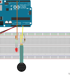 place an led on the bread board once that is done place a 330 ohm resistor from the negative end of the led shorter leg to ground and a jumper wire from  [ 1755 x 1572 Pixel ]