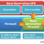 Are You Ready For The Next Generation IPS?