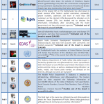 February 2012 Cyber Attacks Timeline (Part I)