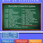 The Evolution Of Cybercrime [Infographic]