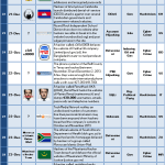 16-31 December 2013 Cyber Attacks Timeline