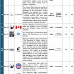16-30 November 2014 Cyber Attacks Timeline