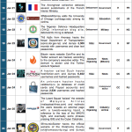 16-31 January 2015 Cyber Attacks Timeline