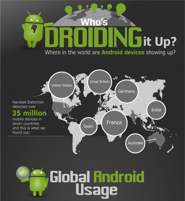 Android infographic1