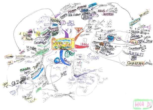 HNA102Lug2018-mappe-mentali-strumento-pensiero-Tony-Buzan-potente