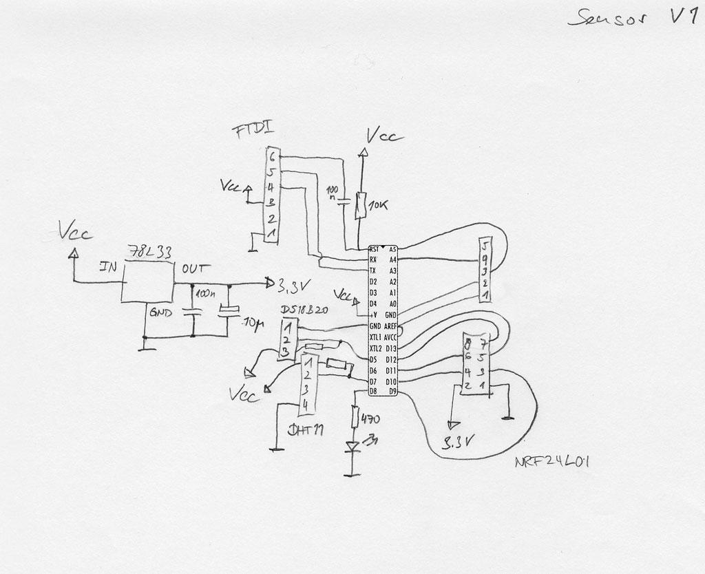 Wireless Sensor Network Part 1