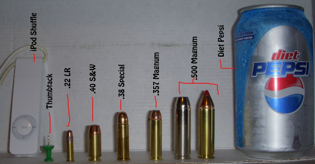 small resolution of pistol size reference