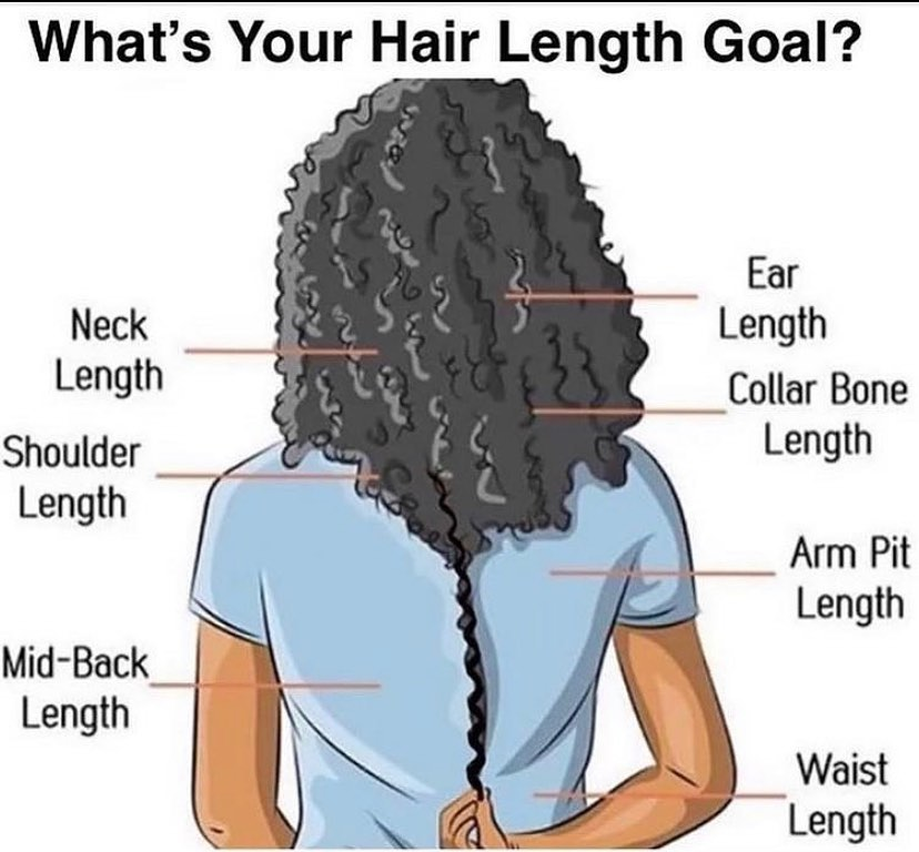 Hair Length Goal