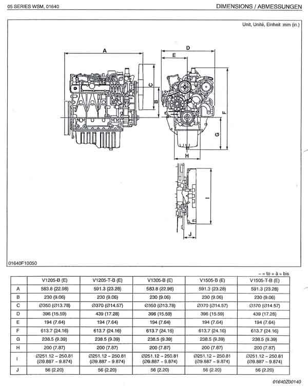 Dieselmotor Motor Kubota V1505 37,5PS 1498ccm BHKW gebr