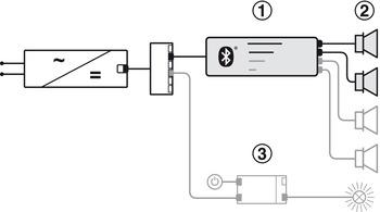 Bluetooth Audio System, 140 x 45 x 15 mm, 12 V, Loox, 420