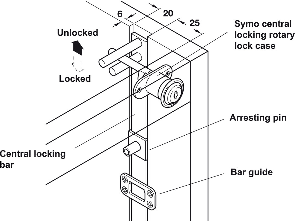 Central locking rotary cylinders, Symo, with mounting