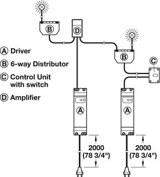 Amplifier for Control Unit, For multi-white control unit