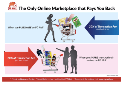 PGMall-Pay-You-Back