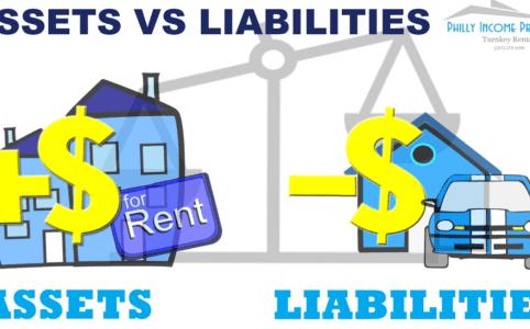 Beza Aset dan liabiliti