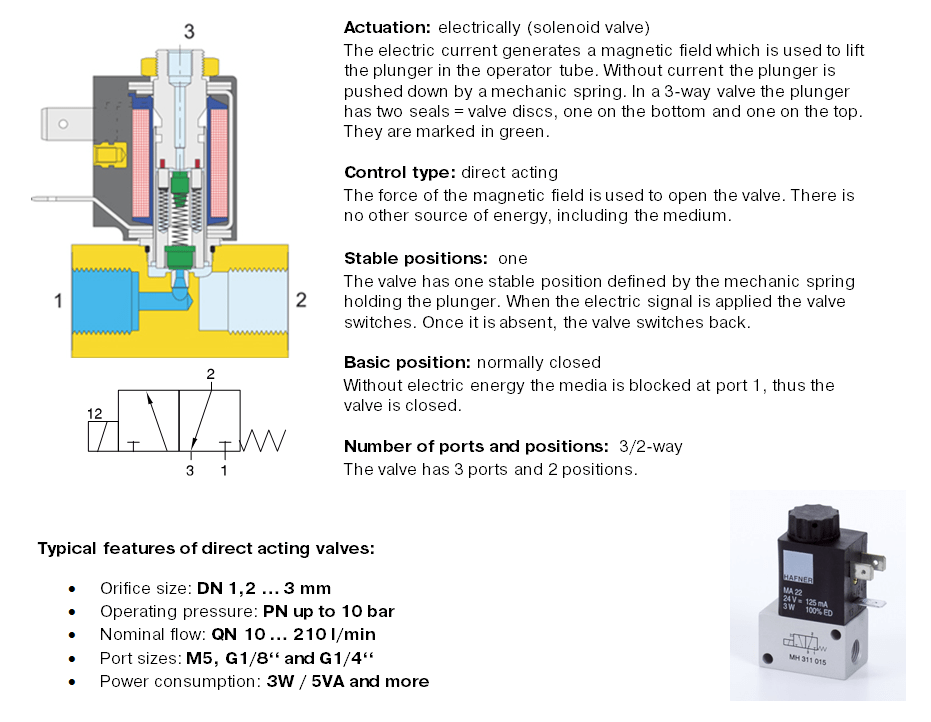 2 way vs 3 valve ford 3g alternator wiring diagram structure and function of directional valves strucutre solenoid vlaves