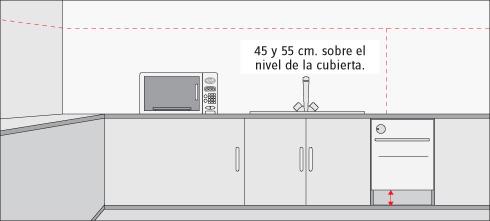 Hgalo Usted Mismo  Cmo instalar muebles de cocina
