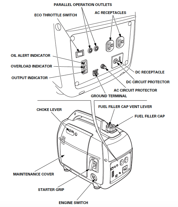 Diagrams Wiring : Winnebago Wiring Diagrams Satellite