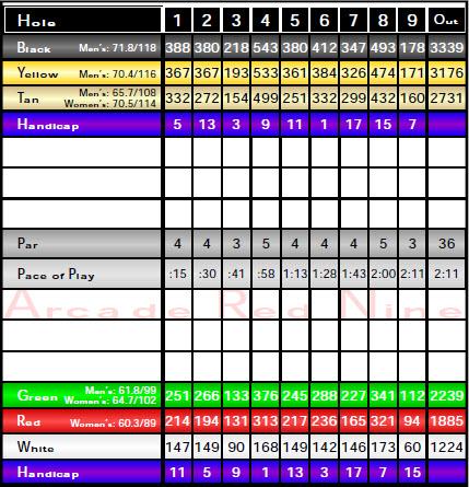 Arcade Creek Front Nine Scorecard