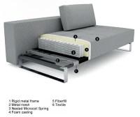 Regal Sleeper Sofa | Regal Sofabed | Haiku Designs