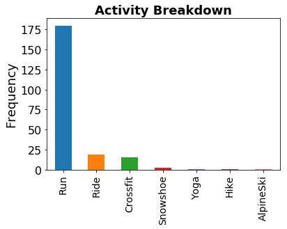 Using the Strava API to retrieve activity data - Michael Hainke