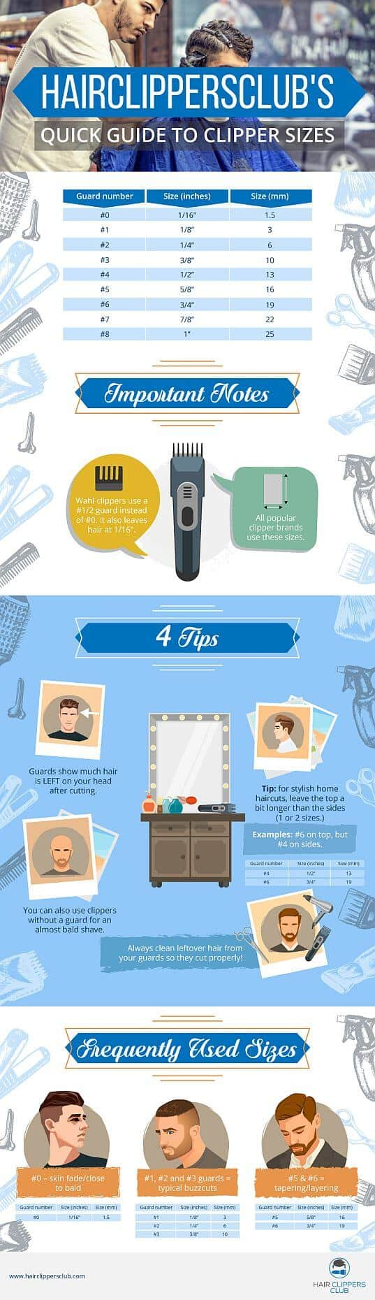 A comprehensive guide to hair clipper sizes, clipper guard numbers and buzzcuts.