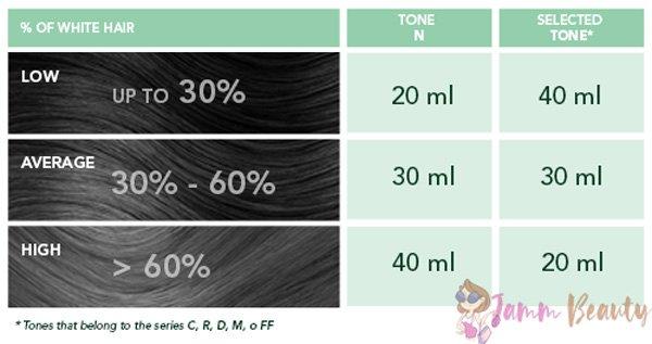 How to use 20 volume developer to lighten hair - Hair ...