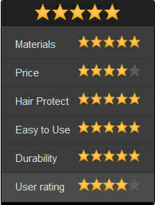 Withley_rating_1_Gold_professional_styler_hair_iron