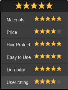 Withley_rating_2_best_Paul_Mitchell_Neuro_Smooth_Flat_Iron