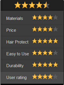 Withley_rating_5_Chi_Ceramic_Original_Hair_Straightener