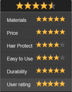 Proline Hair Straightener