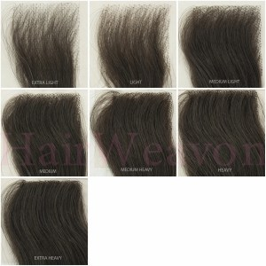 Wig Hair Piece Density guide