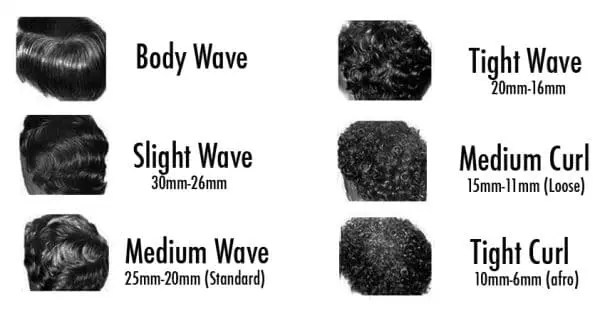 Men Hair System Textures