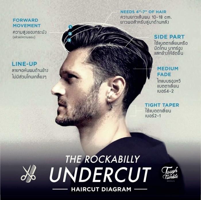 HairWeb De • Frisuren Trend Rockabilly Beispiele Anleitungen Fotos