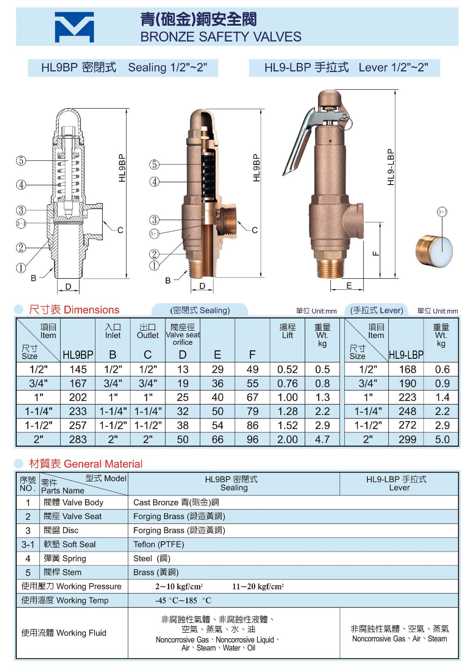 hight resolution of home product category valves safety valve