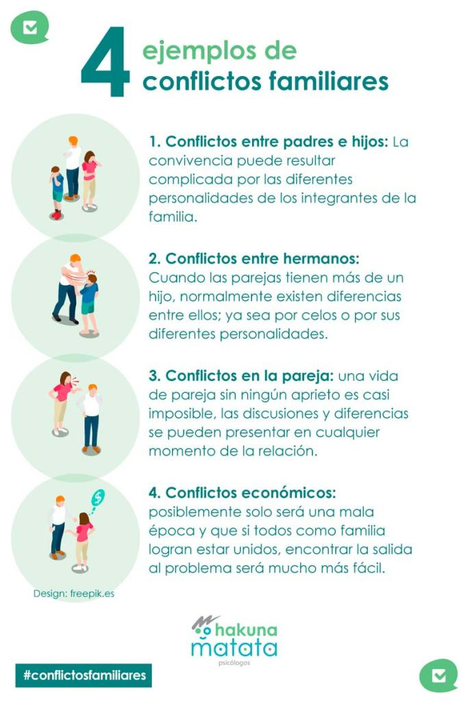 4 ejemplos de conflictos familiares