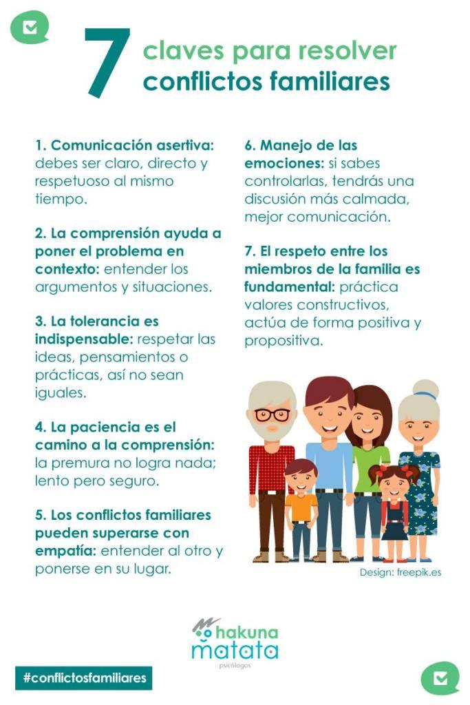 7 claves para resolver conflictos familiares