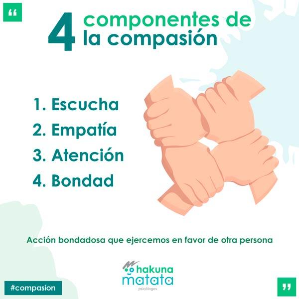 Componentes de la compasion