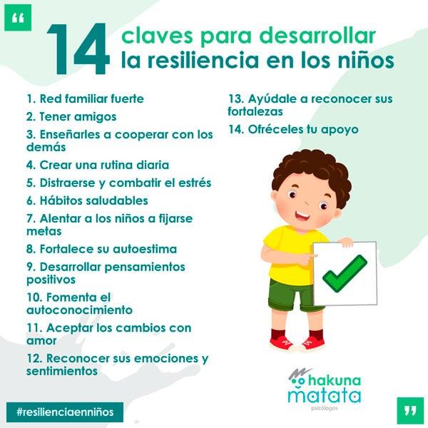 Actividades para trabajar la resiliencia en los niños