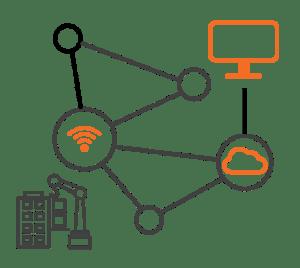 IoT Asset Tracking Methods