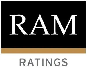 RAM-Ratings