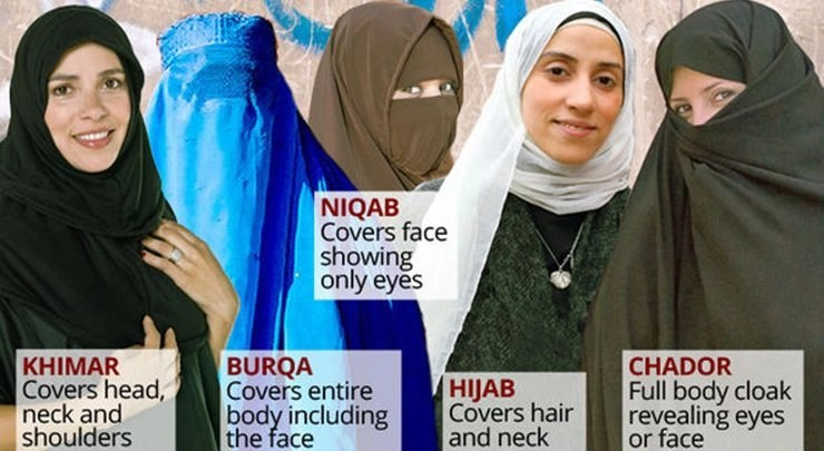 The hijab is one name for a variety of similar headscarves. Demystifying The Difference Between Burqa Niqab And Islamic Headwear