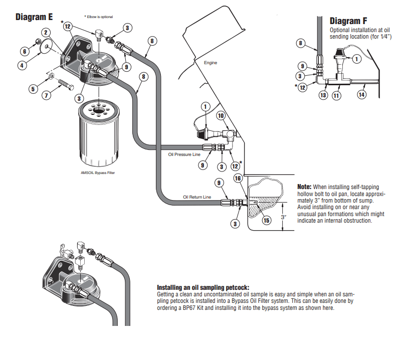 Oil Bypass System for Ford 7.3L Heavy-Duty Pickups