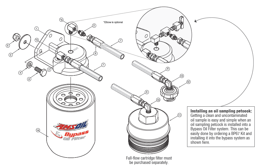 Oil Bypass System for Ford 6.0/6.4L Heavy-Duty Pickups
