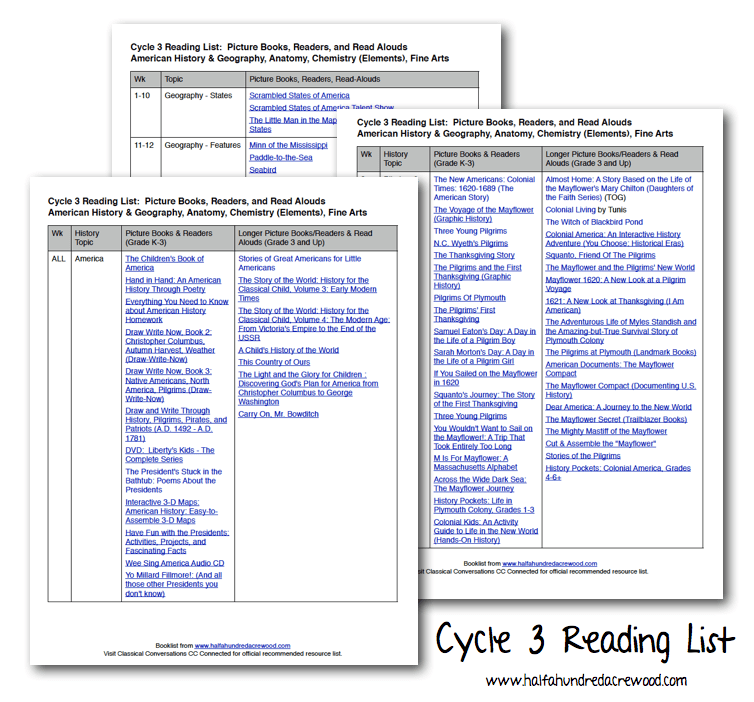 Cycle 3 Book List