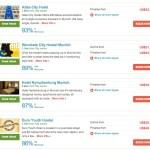 Hostels-com Results