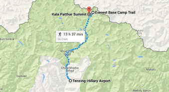 The Ultimate Everest Base Camp Plan