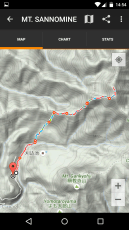 Mt Sannomine Stats Map