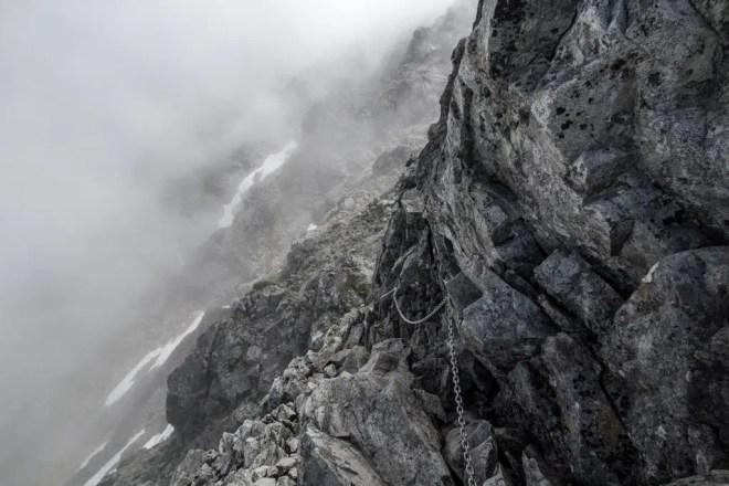 Mt Tsurugi Chains