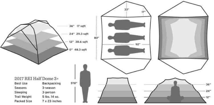 REI Co-op Half Dome 3 Plus Tent Layout
